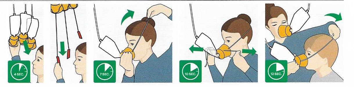 Instrucciones de seguridad en vuelos sobre el uso de máscaras de oxígeno como metáfora de la asertividad